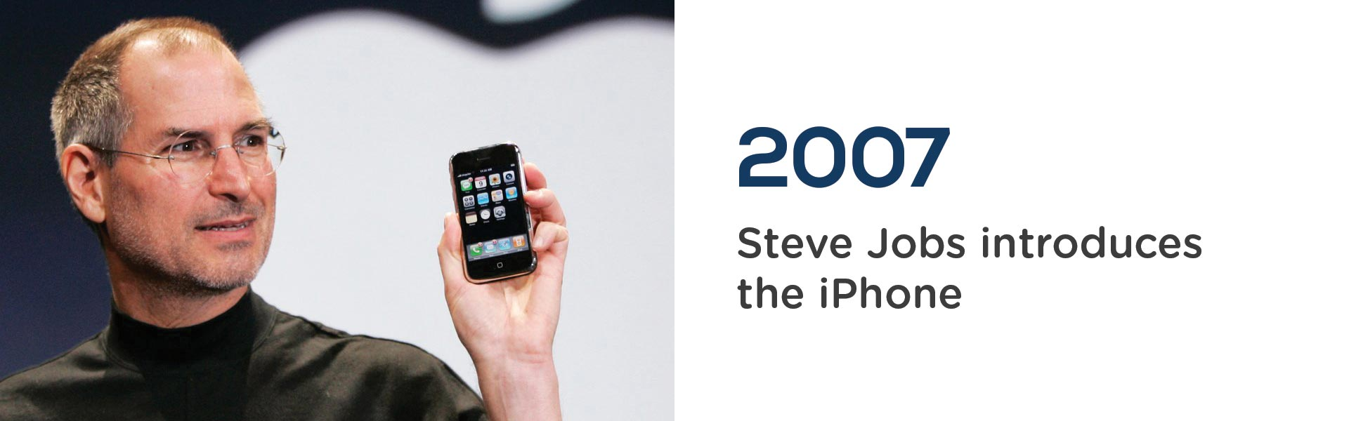 Steve Jobs introdces the iPhone in 2007.Wrigley Claydon Solicitors, Trusted for 200 years